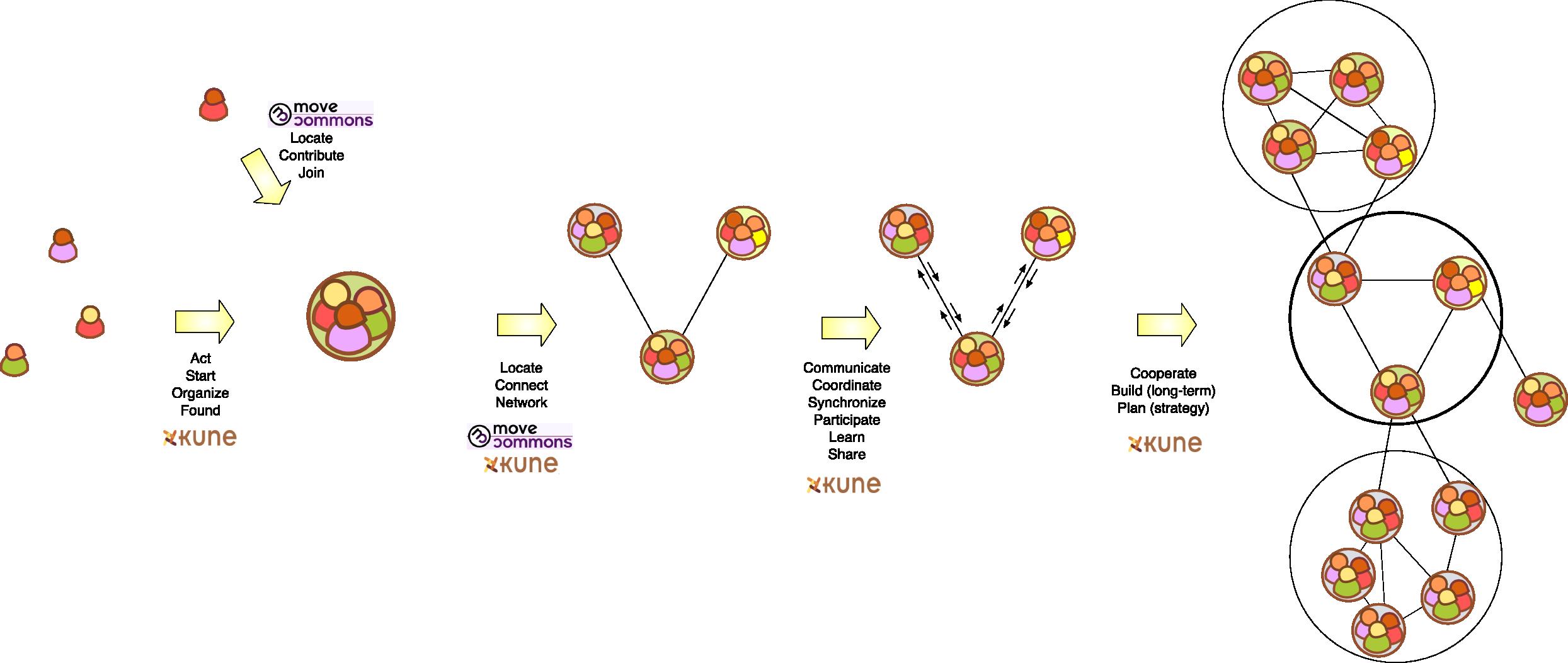 comunes-network-v4.1.png